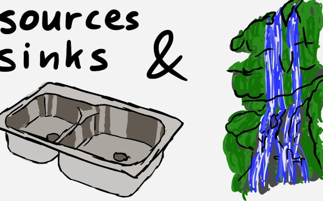 Sinks and Sources