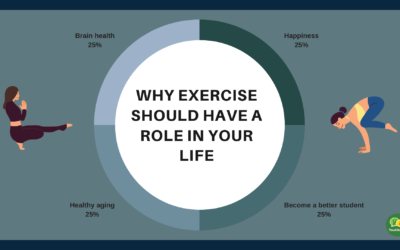 Other benefits of exercise.
